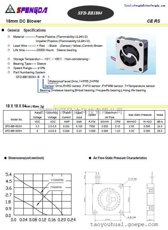 RFB1804直流小鼓风机-RFB1804微型鼓风机