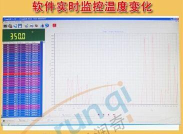 电脑监控红外线测温仪工业