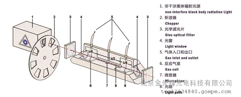 鋼管車結構圖和尺寸