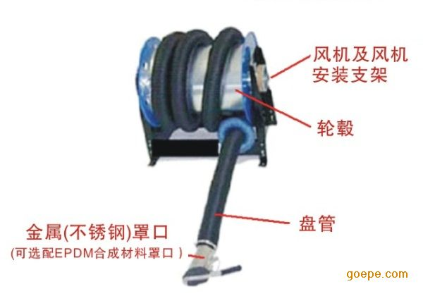 总代理 阿尔法alfi盘管器-汽车尾气处理器