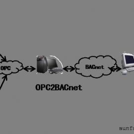 迅饶OPC转BACnet网关