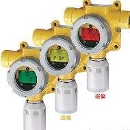 Sensepoint XCD氢气检测仪
