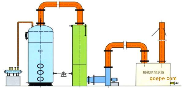 蒸酒设备结构图