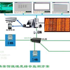 档案温湿度电子监控改造系统-九纯健科技
