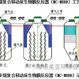 柳州多级复合移动床生物膜反应器MC-MBBR