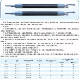 低价格高质量品种齐全注水塞 91注浆管 封孔器 膨胀橡胶管