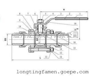 gb12221 / gb/t13927 gb13927   q21f外螺纹三片式球阀的主要连接尺寸图片