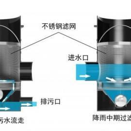 JZQL-200雨水流�^�V�b置