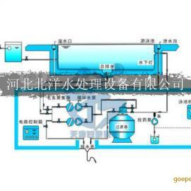 石家庄游泳池循环水设备厂家
