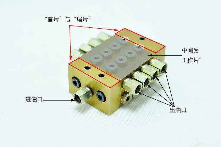 """一组典型的1000分配器包括由一片""""首片""""、一片""""尾片""""和3至8片工作片构成。通常一组分配器可提供为3至16个润滑点的润滑。1000分配器的工作片,有各种规格的排量(详见技术规格)。双出油口工作片(在工作片的规格数值后,用T表示双出油口),有两个出油口,分别在工作片的两端;单出油口工作片(在工作片规格数值后,用S表示单出油口),有一个出油口,它可以在工作片的任一端,而另一端出油口处则需堵塞。注意对于双出油口工作片,不能堵塞任一出油口,而影响其正常工作,否则会"""