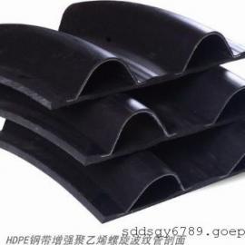 钢带增强螺旋波纹管标准