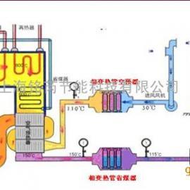热电厂锅炉烟气余热回收设备(空预器)