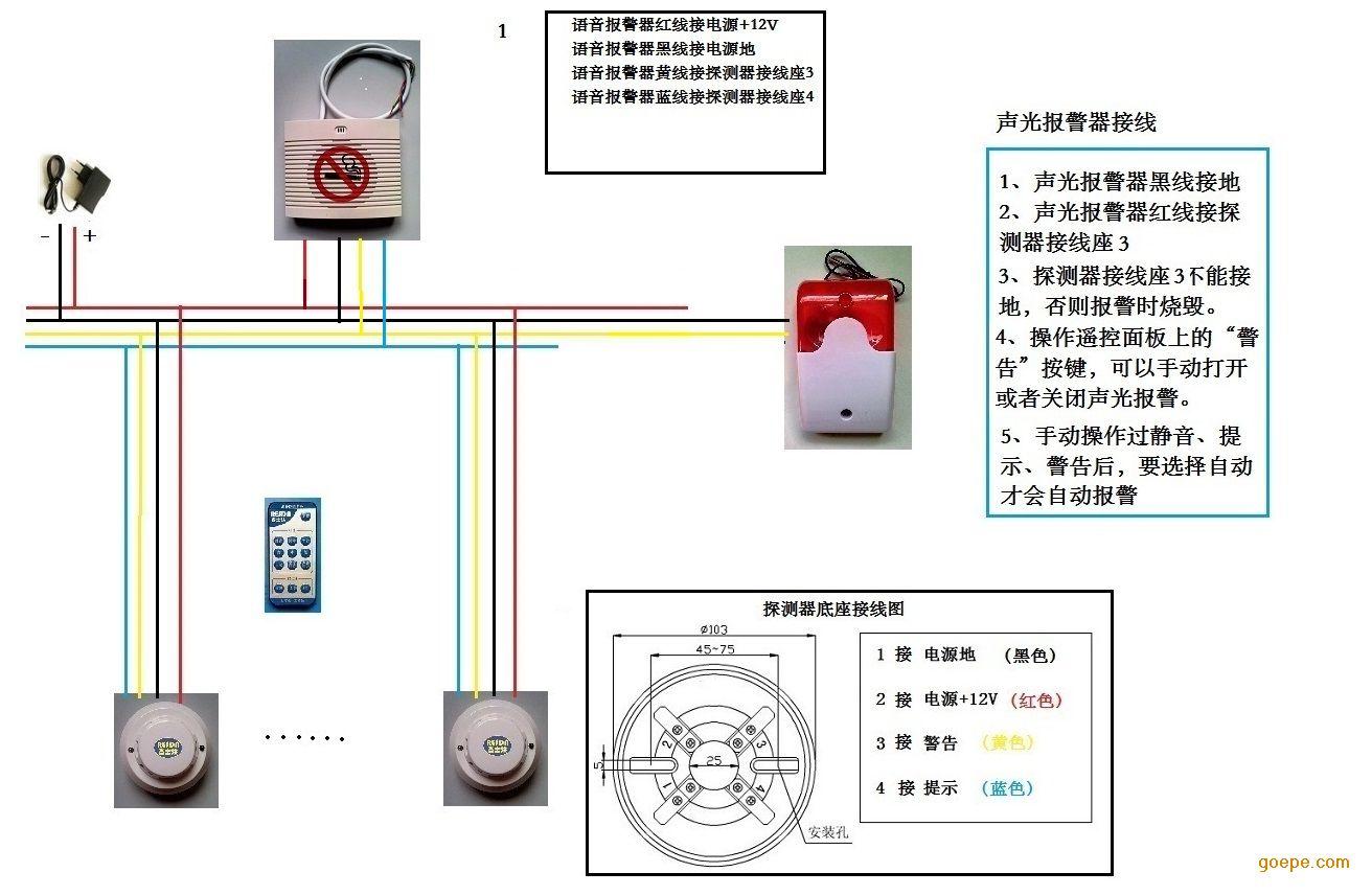火警报警方法_火灾报警探测器安装的测试方法-