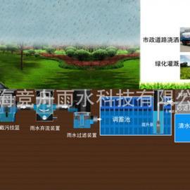 雨水收集系统,雨水回用系统