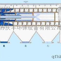 [供应]定制LWL卧式螺旋卸料过滤离心机 品质保证