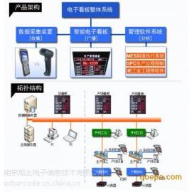 苏州定制开发条码ERP质量追溯仓库管理系统