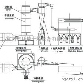 白炭黑闪蒸干燥机 白炭黑专用烘干机 旋转闪蒸干燥设备