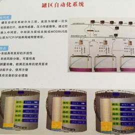 供应艾度石油化工自动化控制系统