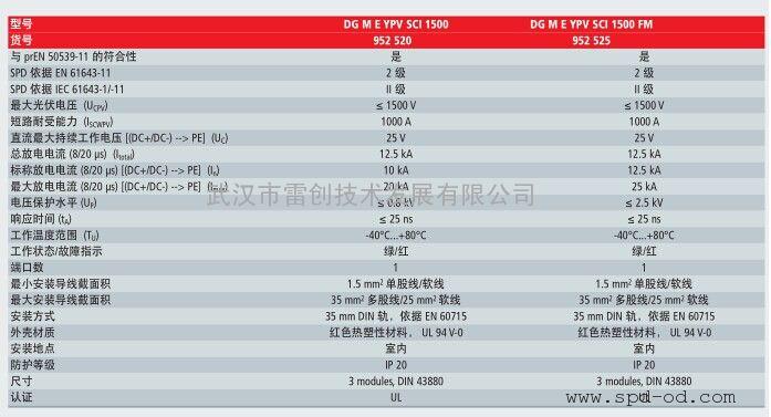 光伏系统防雷单元DG ME YPV SCI 1500