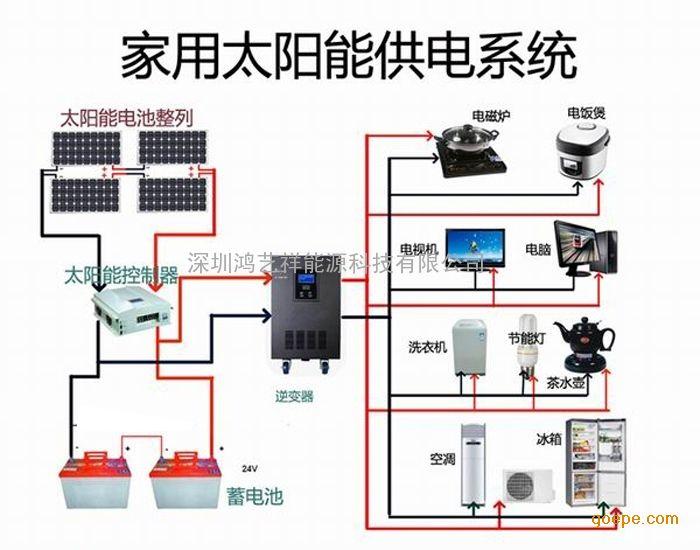 潮州95w多晶硅太阳能电池板组件