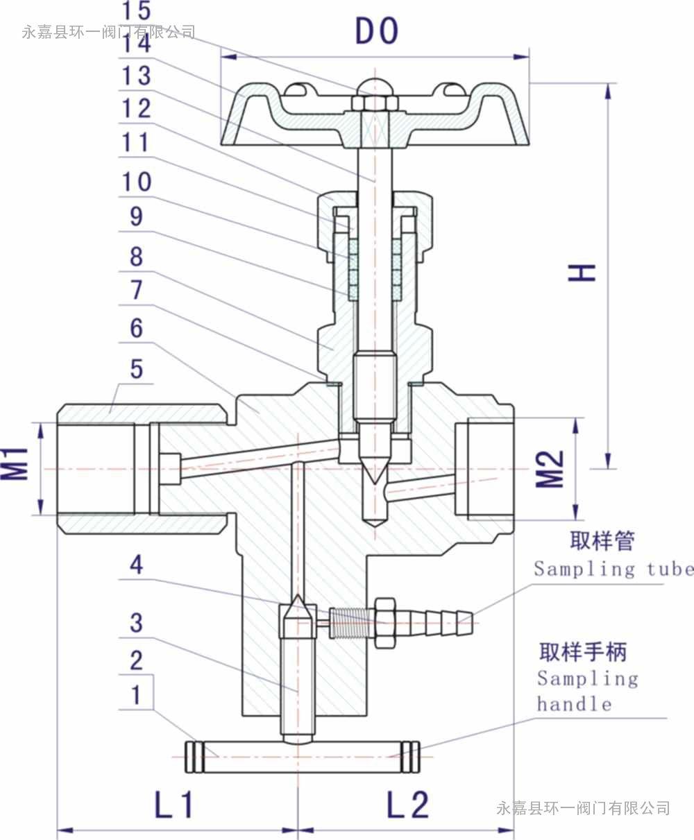cj123w-160p,cj123w-160r,不锈钢多功能仪表阀图片
