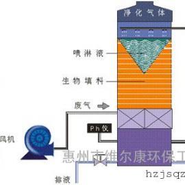 惠州微生物分解除恶臭设备