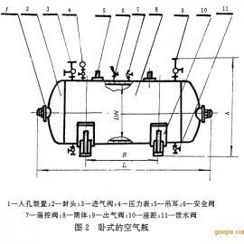 优质船用空气瓶A0.05-1.0 CB/T493-98