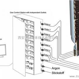 RH真空槽环流气体控制系统