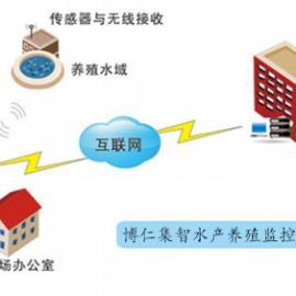 水产养殖物联网监控平台