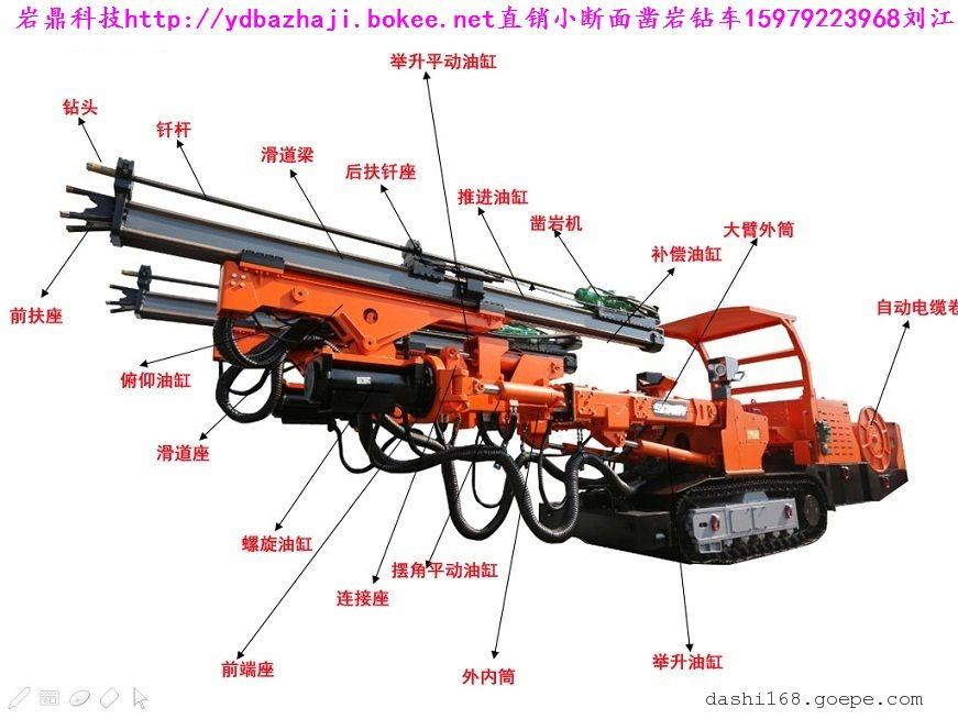 主要部件有液压凿岩机,推进器,钻臂,行走底盘,动力系统及控制系统等.图片
