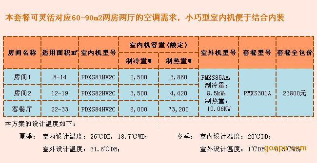 成都2015大金空调价格表,成都地暖报价单,成都