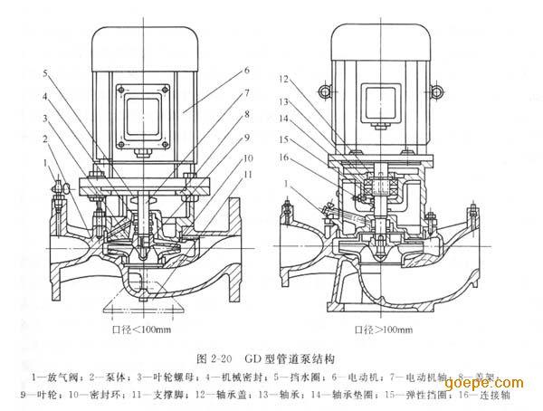 谷瀑环保设备网 泵 管道泵 济南蓝升机械有限公司高新分公司 产品展示
