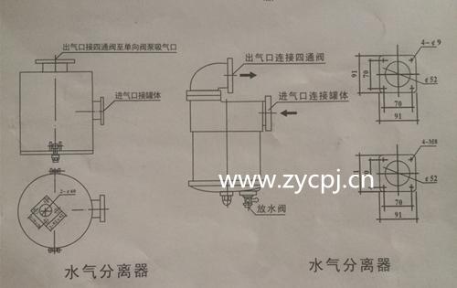 吸粪车水气分离器结构图