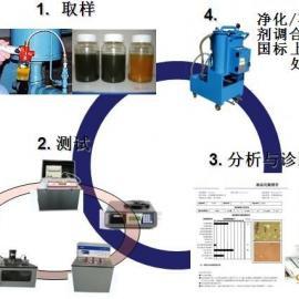 秦皇岛热处理润滑油净化厂家,工业润滑油过滤再生热处理油