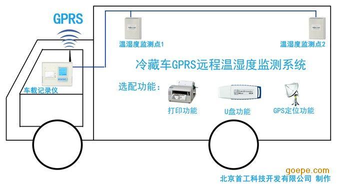 产品配置: (一),汽车 底盘:采用北汽福田风景面包车,104马力国四汽油
