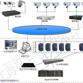 CDMA时钟同步服务器