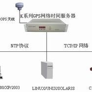 北斗/GPS双模时钟服务器
