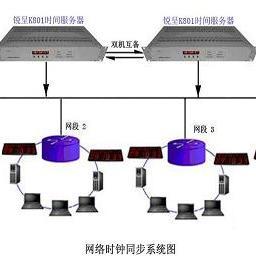 网络时钟同步系统