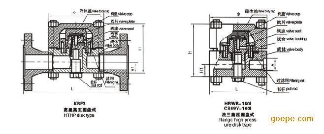 山东海电水阀 圆盘式疏水阀厂家图片