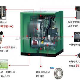 90KW永磁变频双级压缩空压机