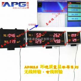 工地PM2.5监测系统,PM2.5监测系统