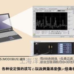 日本富士电机气体ZRE型红外分析仪