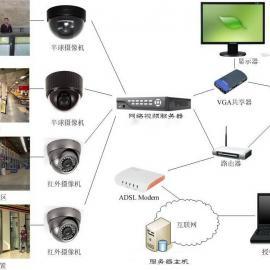 郑州综合布线-安防监控-门禁考勤安装公司