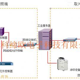 茶馆摄影系统工施工安装,摄影重印系统设备厂家