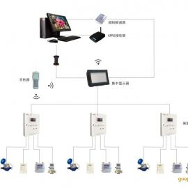 远程抄表系统