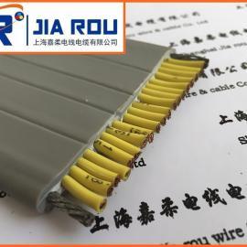 北京行车/行吊/起重机扁电缆生产厂家