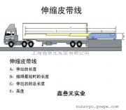 鑫叁元最新研发皮带输送机、解放劳动力、加快工作效率