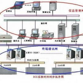 NTP网络授时系统
