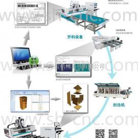 济南板式家具生产线-首选星辉数控机械科技有限公司