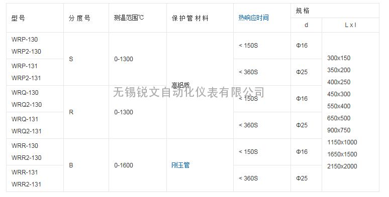 铂铑热电偶型号及规格